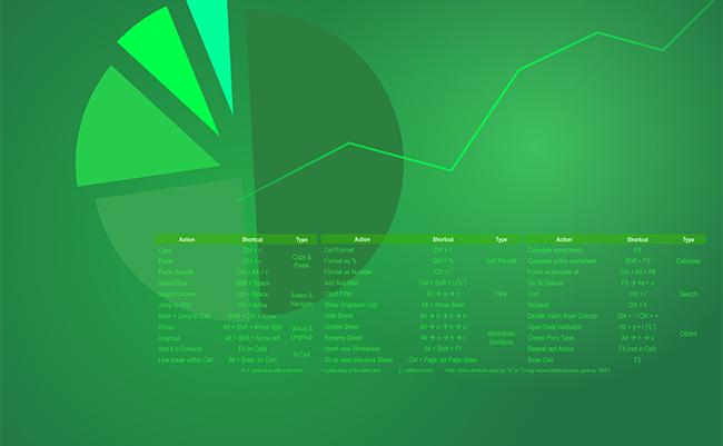 MS Excel avanzato [Webinar]
